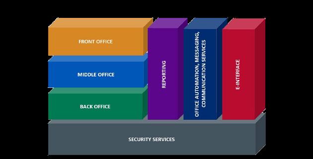 technology strategy framework